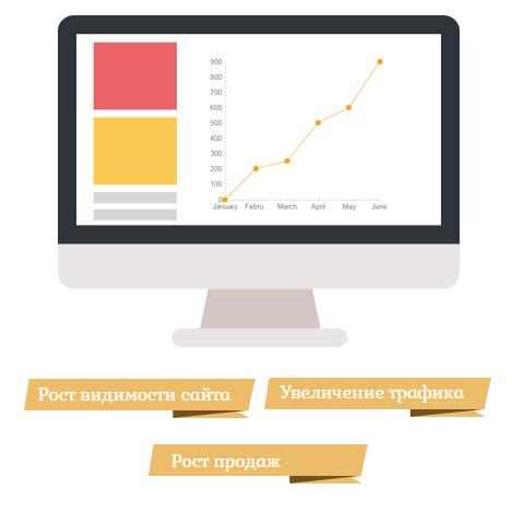 Продвижение сайта цена харьков бюро аполитика создание сайта и поисковое продвижение posting